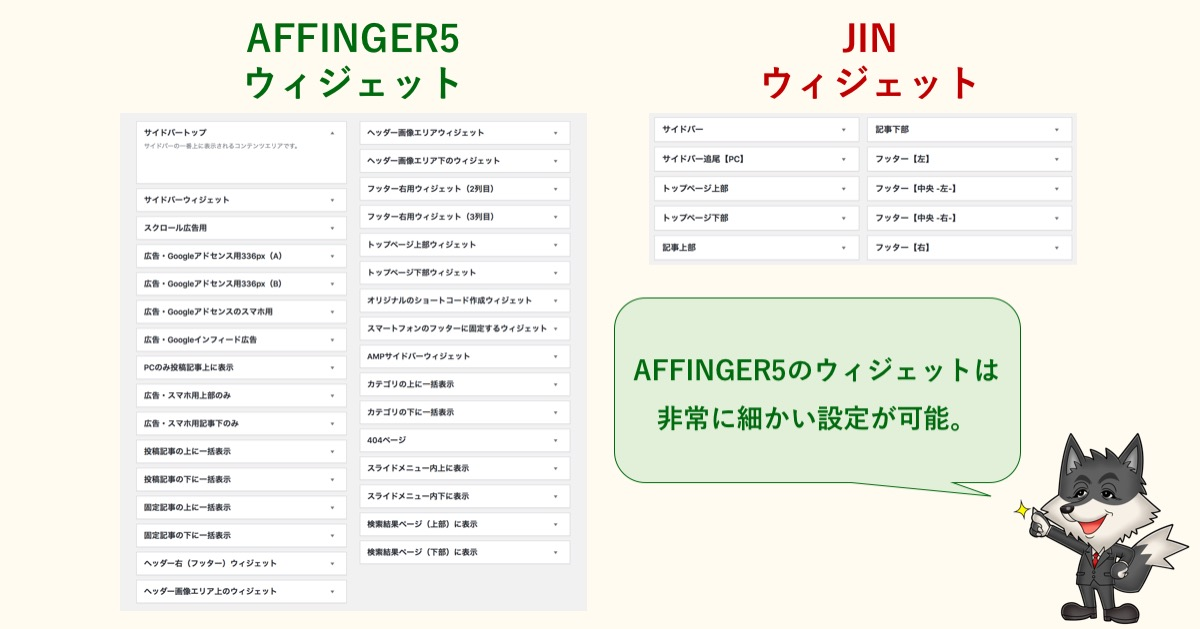 AFFINGER5とJINのウィジェット比較